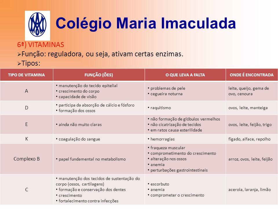 Colégio Maria Imaculada 6ª) VITAMINAS Função: reguladora, ou seja, ativam certas enzimas. Tipos: TIPO DE VITAMINAFUNÇÃO (ÕES)O QUE LEVA A FALTAONDE É
