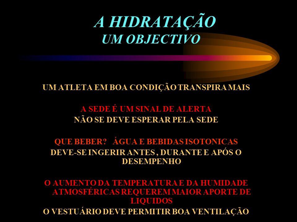 HIDRATAÇÃO DURANTE O TREINO OU COMPETIÇÃO AS PERDAS PELO SUOR PODEM ATINGIR 1 a 2 LITROS POR HORA A PERDA DE 2% DO PESO CORPORAL PELO SUOR IMPLICA RED