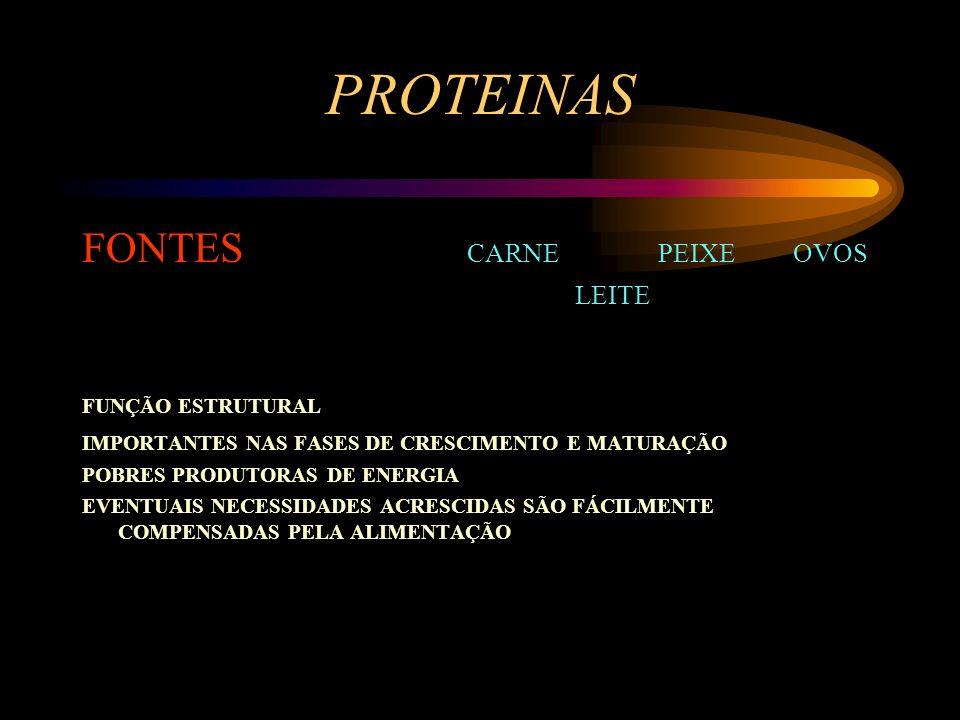 LIPIDOS FONTES AZEITE MANTEIGA CARNE PEIXE LEITE A INGESTÃO DE LIPIDOS É NECESSÁRIA PARA SUPORTAR AS NECESSIDADES ENERGÉTICAS, MAS DEVE SER REDUZIDA PARA PERMITIR UM AUMENTO RELATIVO DO APORTE DE H.