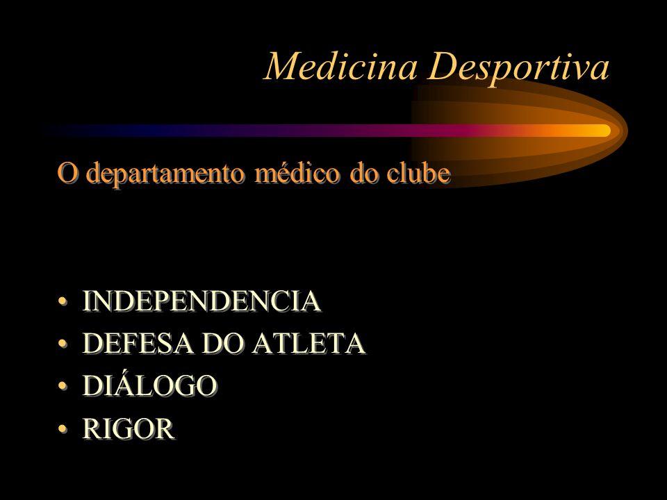 Medicina Desportiva CARACTER PLURIDISCIPLINAR Cardiologia Ortopedia Dermatologia Nutrição Fisiologia Psicologia Fisiatria