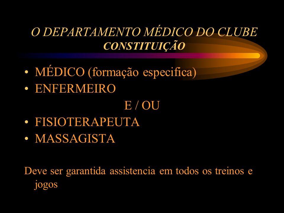 Medicina Desportiva O departamento médico do clube INDEPENDENCIA DEFESA DO ATLETA DIÁLOGO RIGOR O departamento médico do clube INDEPENDENCIA DEFESA DO