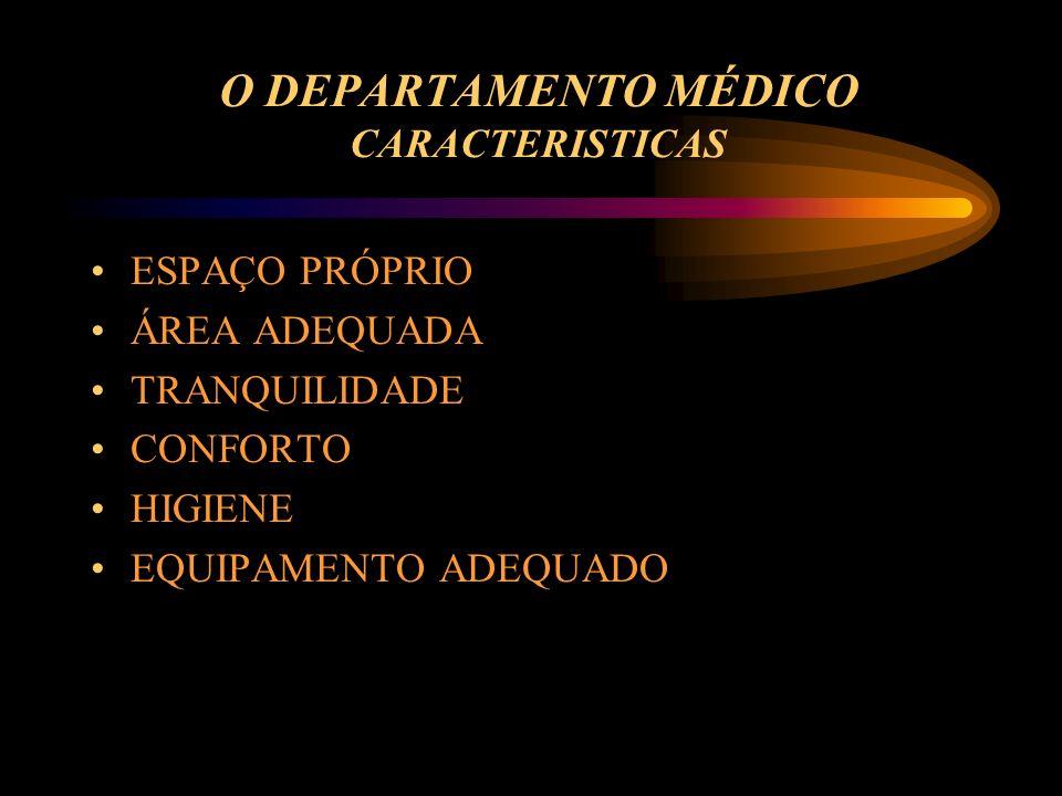 O DEPARTAMENTO MÉDICO DO CLUBE CONSTITUIÇÃO MÉDICO (formação especifica) ENFERMEIRO E / OU FISIOTERAPEUTA MASSAGISTA Deve ser garantida assistencia em