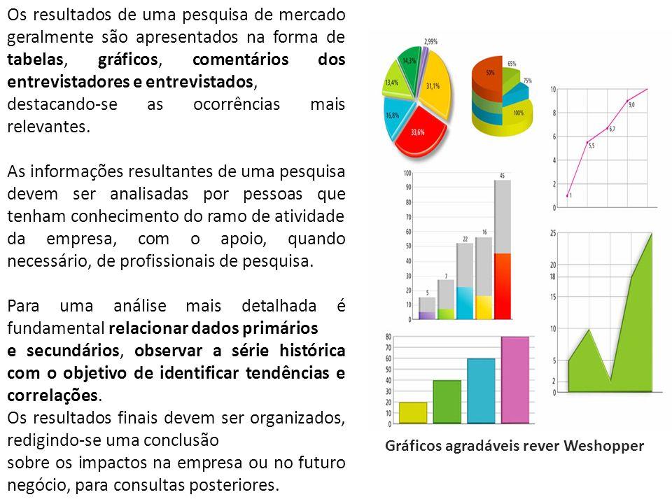 Os resultados de uma pesquisa de mercado geralmente são apresentados na forma de tabelas, gráficos, comentários dos entrevistadores e entrevistados, d