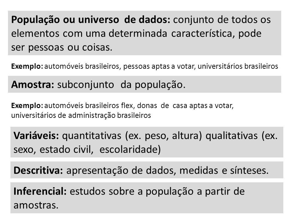 População ou universo de dados: conjunto de todos os elementos com uma determinada característica, pode ser pessoas ou coisas. Exemplo: automóveis bra