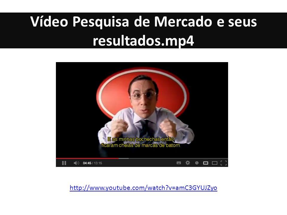 Vídeo Pesquisa de Mercado e seus resultados.mp4 http://www.youtube.com/watch?v=amC3GYUJZyo