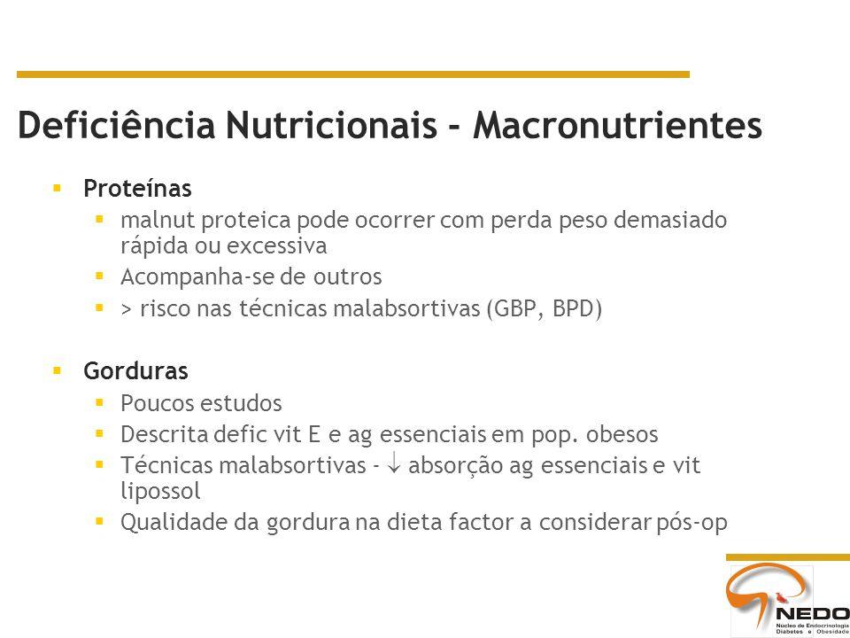 Deficiência Nutricionais - Macronutrientes Proteínas malnut proteica pode ocorrer com perda peso demasiado rápida ou excessiva Acompanha-se de outros > risco nas técnicas malabsortivas (GBP, BPD) Gorduras Poucos estudos Descrita defic vit E e ag essenciais em pop.
