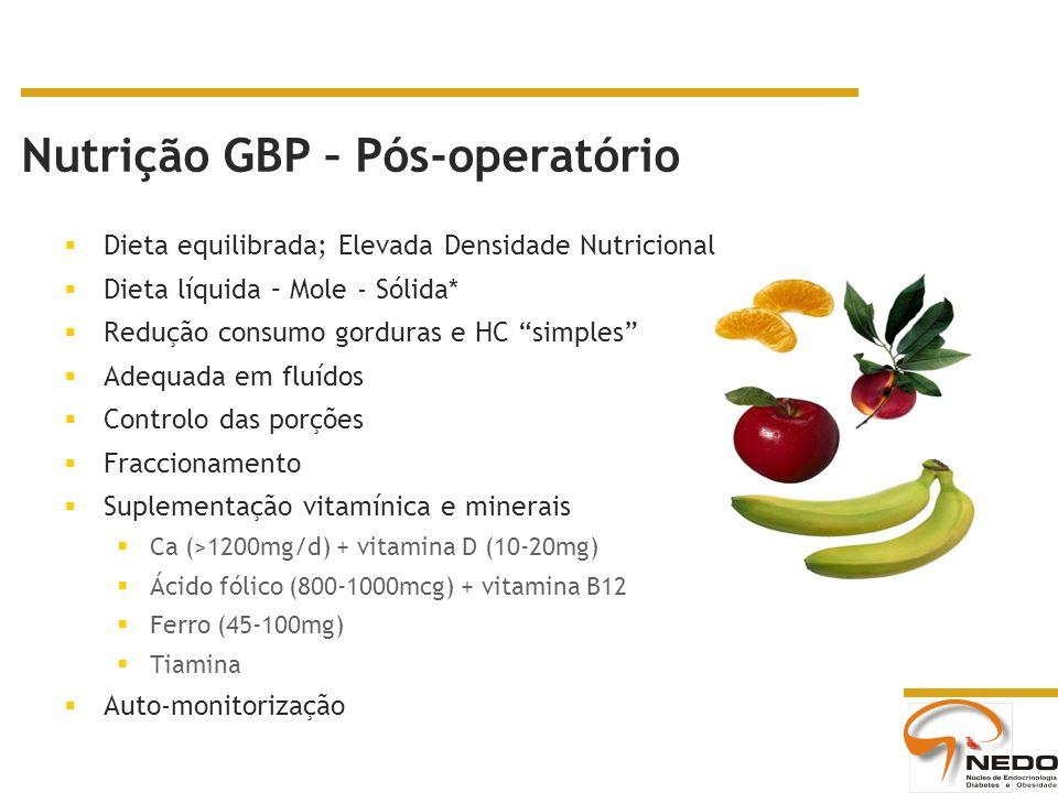 Nutrição GBP – Pós-operatório Dieta equilibrada; Elevada Densidade Nutricional Dieta líquida – Mole - Sólida* Redução consumo gorduras e HC simples Adequada em fluídos Controlo das porções Fraccionamento Suplementação vitamínica e minerais Ca (>1200mg/d) + vitamina D (10-20mg) Ácido fólico (800-1000mcg) + vitamina B12 Ferro (45-100mg) Tiamina Auto-monitorização