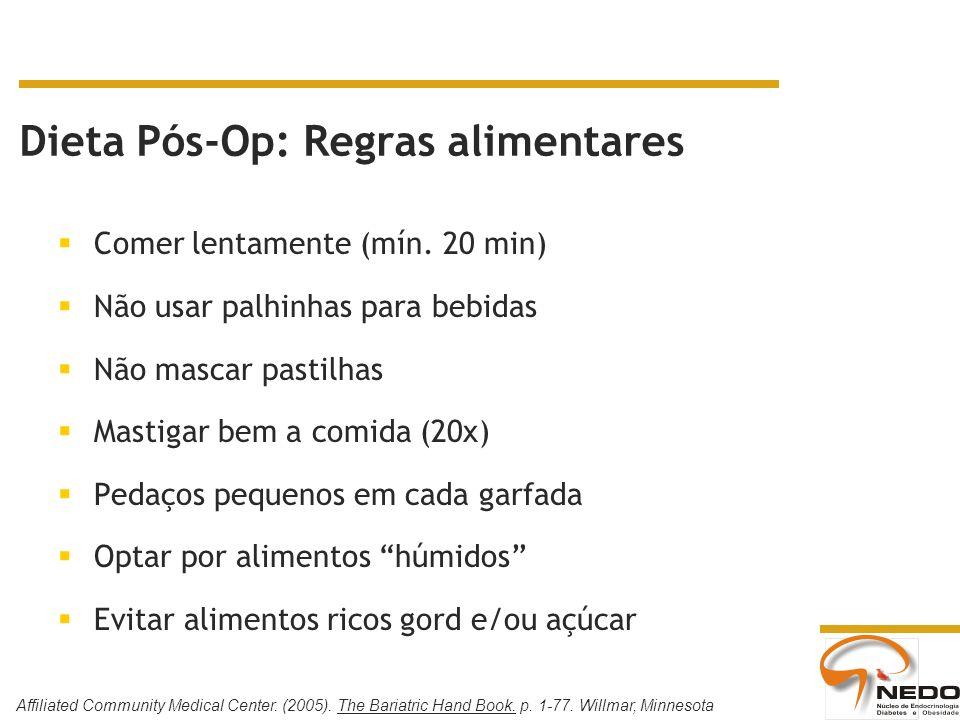 Dieta Pós-Op: Regras alimentares Comer lentamente (mín.