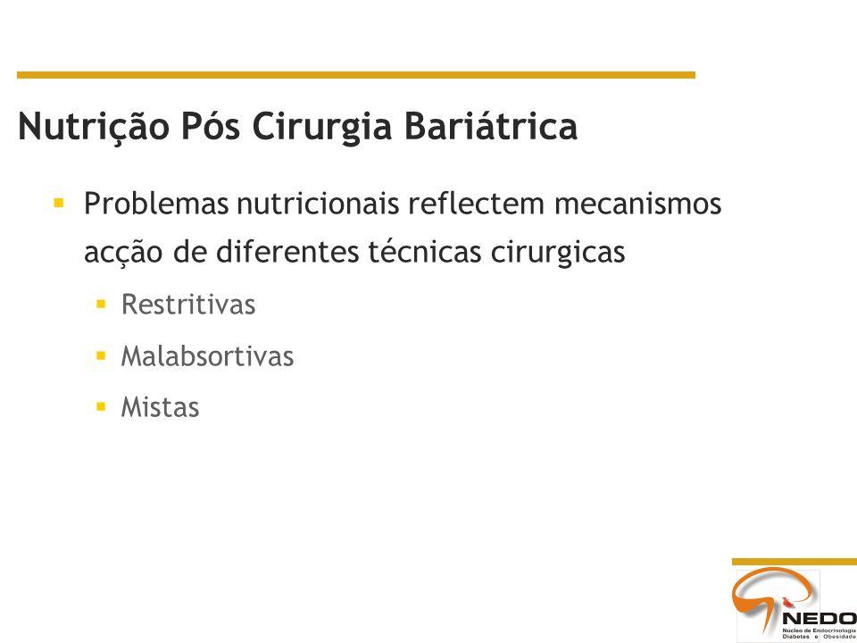 Nutrição Pós Cirurgia Bariátrica Problemas nutricionais reflectem mecanismos acção de diferentes técnicas cirurgicas Restritivas Malabsortivas Mistas