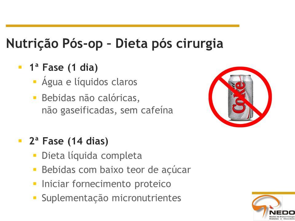 Nutrição Pós-op – Dieta pós cirurgia 1ª Fase (1 dia) Água e líquidos claros Bebidas não calóricas, não gaseificadas, sem cafeína 2ª Fase (14 dias) Dieta líquida completa Bebidas com baixo teor de açúcar Iniciar fornecimento proteico Suplementação micronutrientes