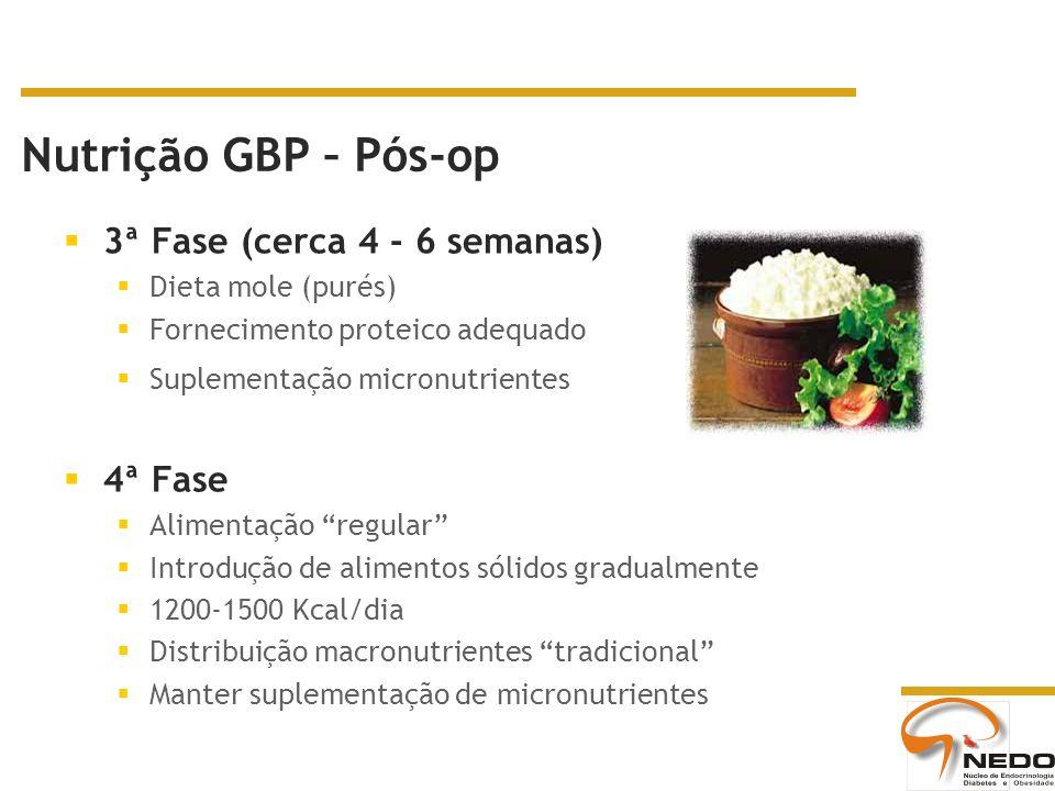 Nutrição GBP – Pós-op 3ª Fase (cerca 4 - 6 semanas) Dieta mole (purés) Fornecimento proteico adequado Suplementação micronutrientes 4ª Fase Alimentaçã
