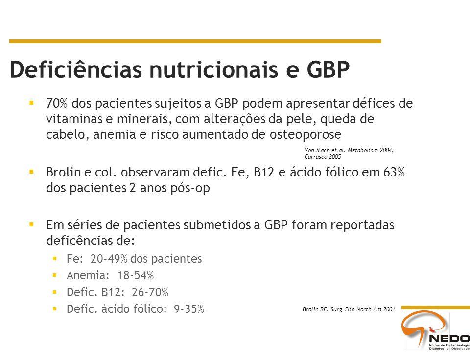 Deficiências nutricionais e GBP 70% dos pacientes sujeitos a GBP podem apresentar défices de vitaminas e minerais, com alterações da pele, queda de ca