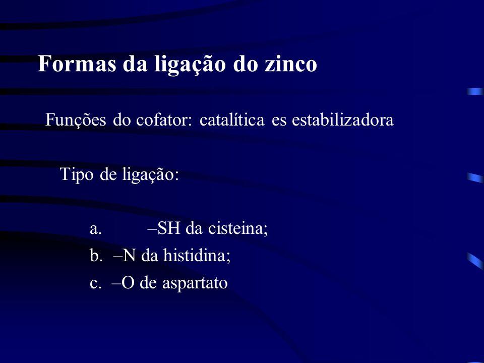 1. Plasma; 2. Fosfatase alcalina; 3. Carboanidrase; 4. Àlcool dehidrogenase; 5. Zn-Cu superóxido dismutase; 6. Retinol dehidrogenase; 7. Fructose-1,6-