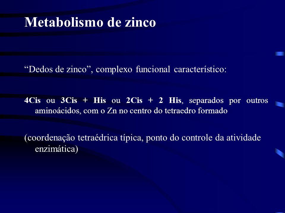 Formas da ligação do zinco Funções do cofator: catalítica es estabilizadora Tipo de ligação: a. –SH da cisteina; b. –N da histidina; c. –O de aspartat