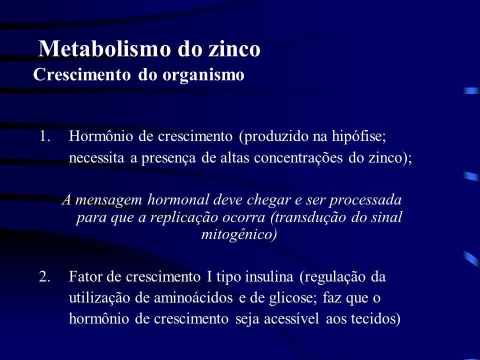 Metabolismo do zinco Proliferação celular Inibição de crescimento é um sintoma cardinal da deficiência do zinco Constituintes indispensáveis para a pr