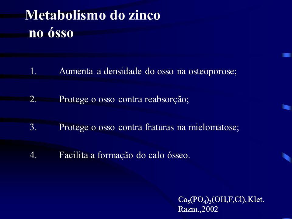 Metabolismo do zinco Ação antioxidante Proteção das células contra radicais livres; Zn-Cu-Superóxido-dismutase Glutation-peroxidase Ação antiviral Dim