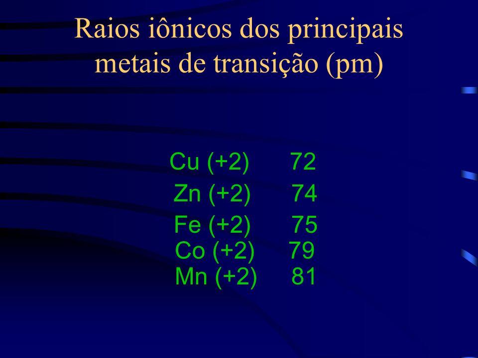 Metabolismo de zinco Dedos de zinco, complexo funcional característico: 4Cis ou 3Cis + His ou 2Cis + 2 His, separados por outros aminoácidos, com o Zn no centro do tetraedro formado (coordenação tetraédrica típica, ponto do controle da atividade enzimática)