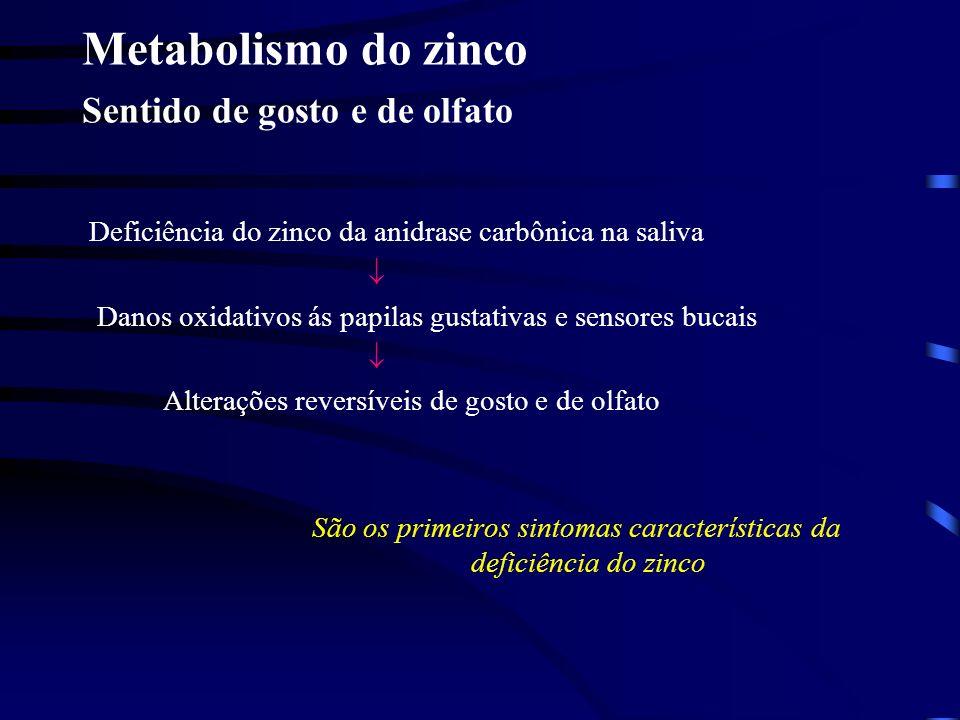 Metabolismo do zinco no ósso 1.Aumenta a densidade do osso na osteoporose; 2.Protege o osso contra reabsorção; 3.Protege o osso contra fraturas na mie