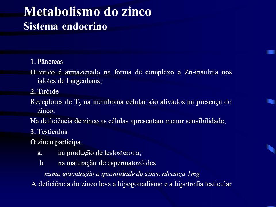 Metabolismo do zinco Sentido de gosto e de olfato Deficiência do zinco da anidrase carbônica na saliva Danos oxidativos ás papilas gustativas e sensor