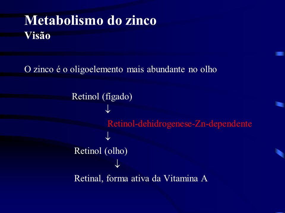 3. Proteína ZAC1 (está presente na hipófise e hipotálamo ) regula a apostose O zinco estabiliza a conformação da proteína regula o ciclo da morte celu