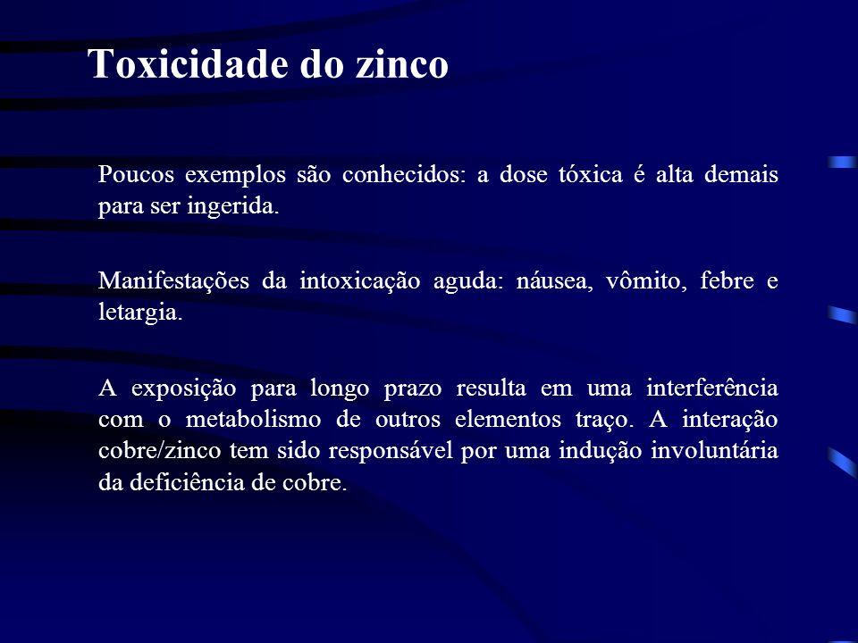 Deficiência do zinco Cáusas 1. Estado do trato gastrintestinal: malabsorção, alcoolismo, cirrose hepática, enfermidade de Crohn, etc; 2. Dietas basead