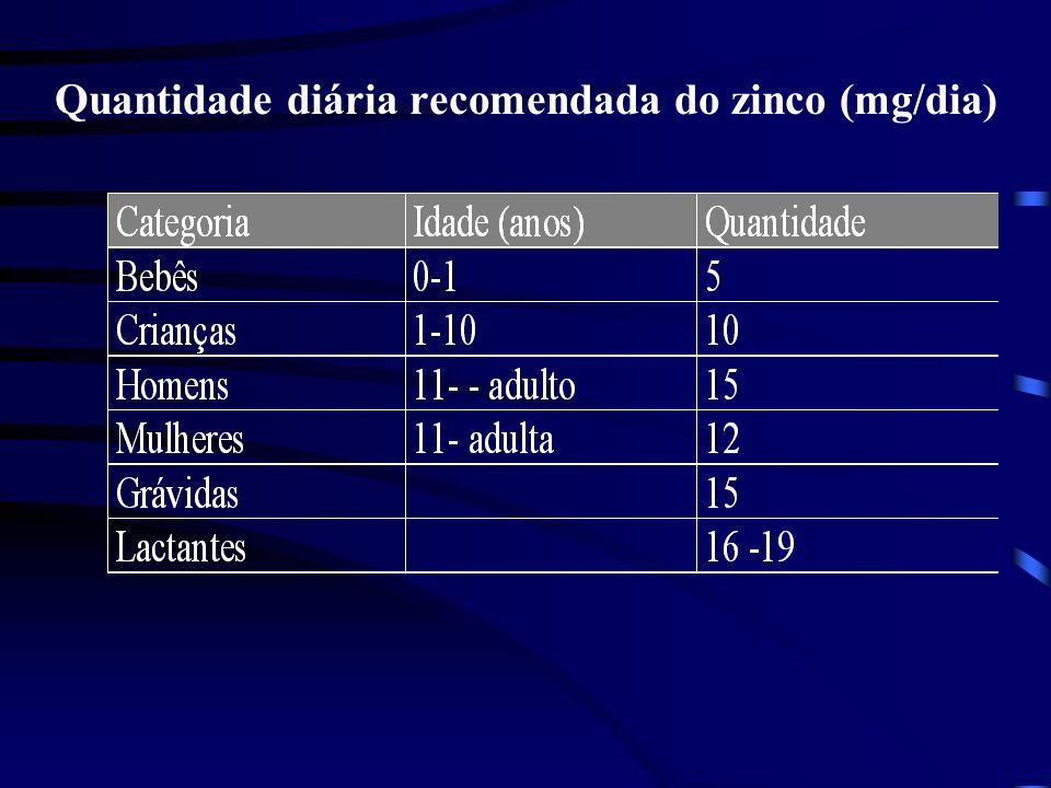 Metabolismo do zinco Sistema imunológico Efeitos da deficiência do zinco no sistema imunológico Fatores que afetam a produção de linfócitos: 1.Menor produção da timulina, hormônio dependente do zinco.