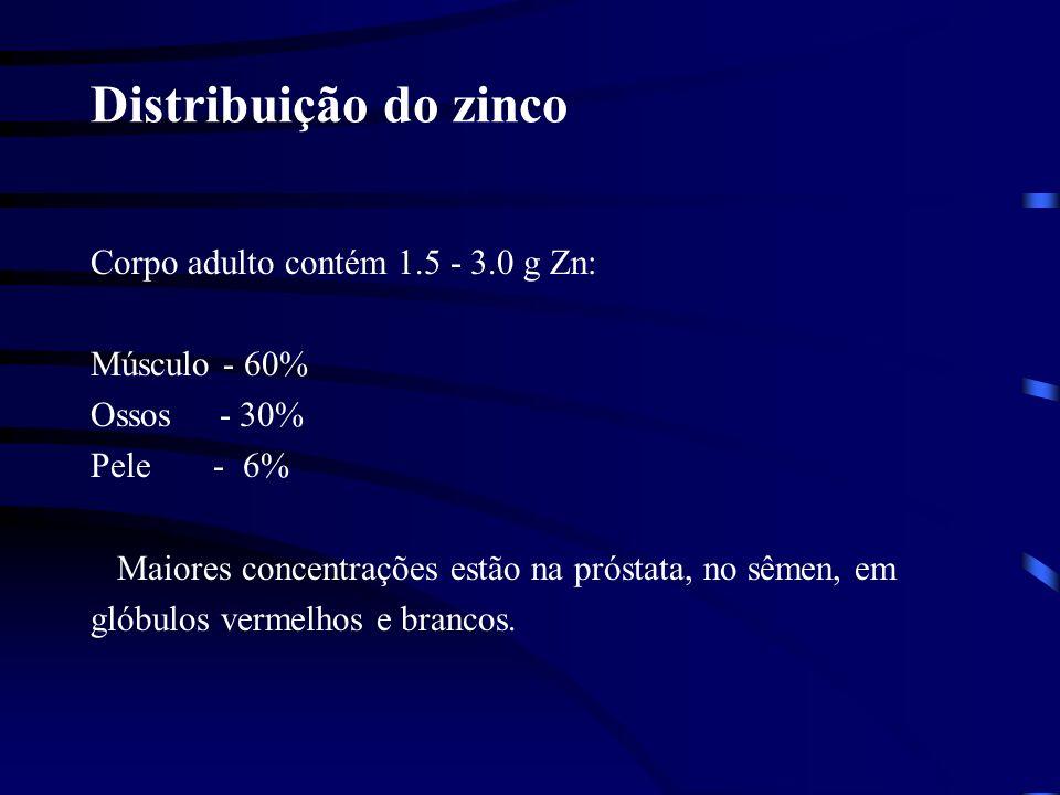 Distribuição do zinco Corpo adulto contém 1.5 - 3.0 g Zn: Músculo - 60% Ossos - 30% Pele - 6% Maiores concentrações estão na próstata, no sêmen, em glóbulos vermelhos e brancos.