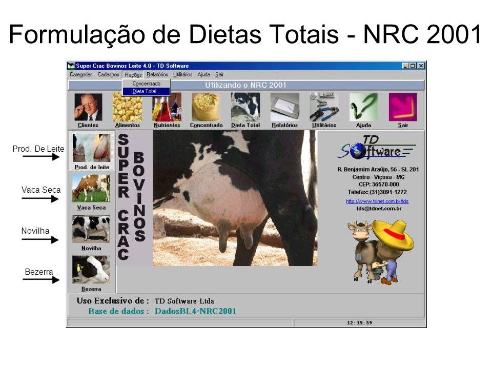 Prod. De Leite Vaca Seca Novilha Bezerra Formulação de Dietas Totais - NRC 2001