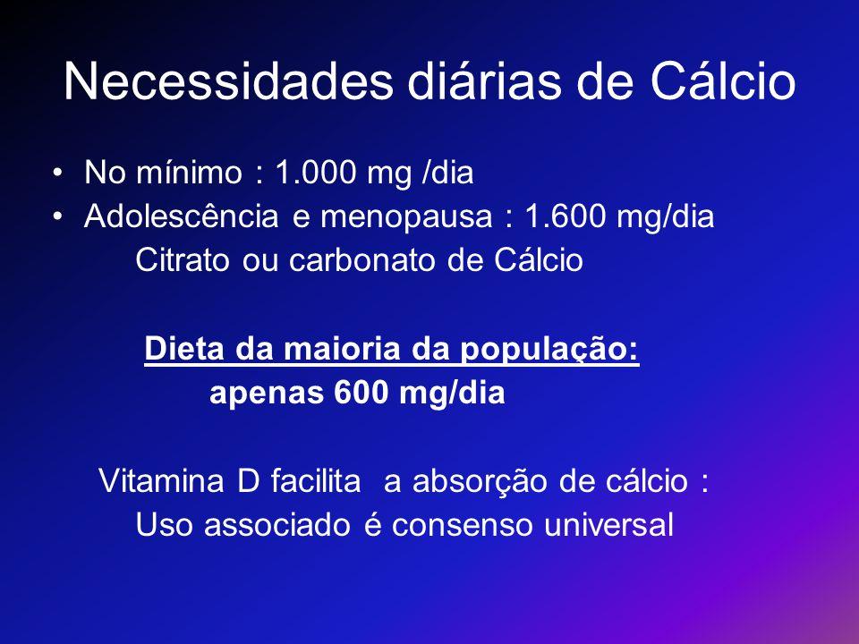 Necessidades diárias de Cálcio No mínimo : 1.000 mg /dia Adolescência e menopausa : 1.600 mg/dia Citrato ou carbonato de Cálcio Dieta da maioria da po