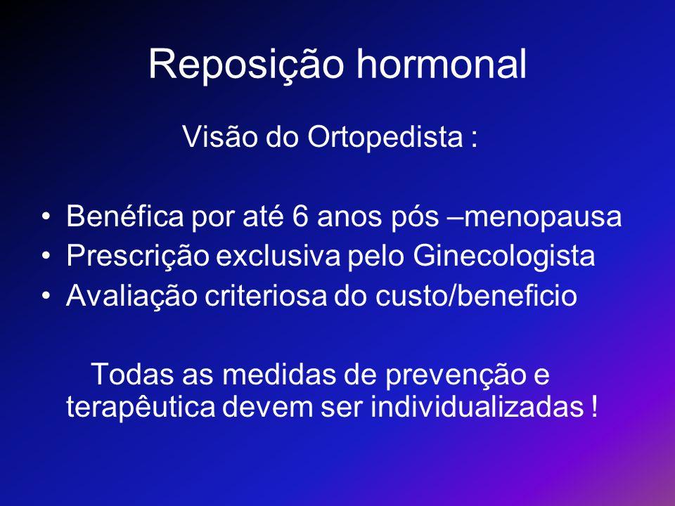 Visão do Ortopedista : Benéfica por até 6 anos pós –menopausa Prescrição exclusiva pelo Ginecologista Avaliação criteriosa do custo/beneficio Todas as