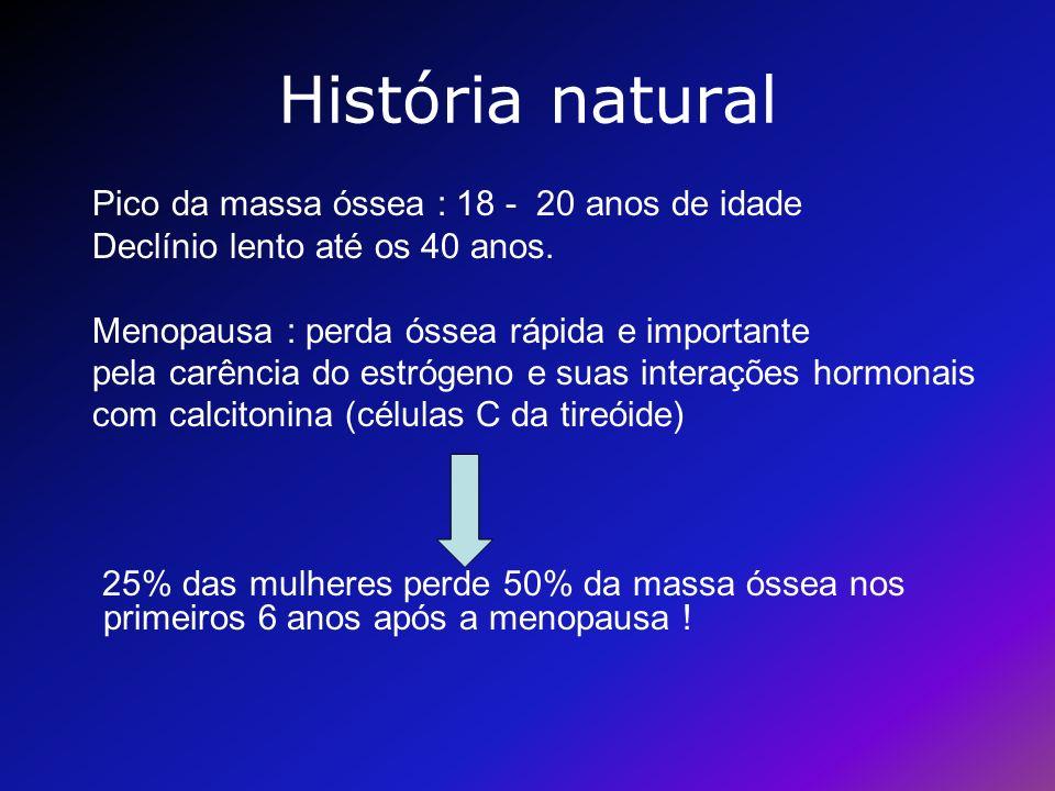 História natural Pico da massa óssea : 18 - 20 anos de idade Declínio lento até os 40 anos. Menopausa : perda óssea rápida e importante pela carência