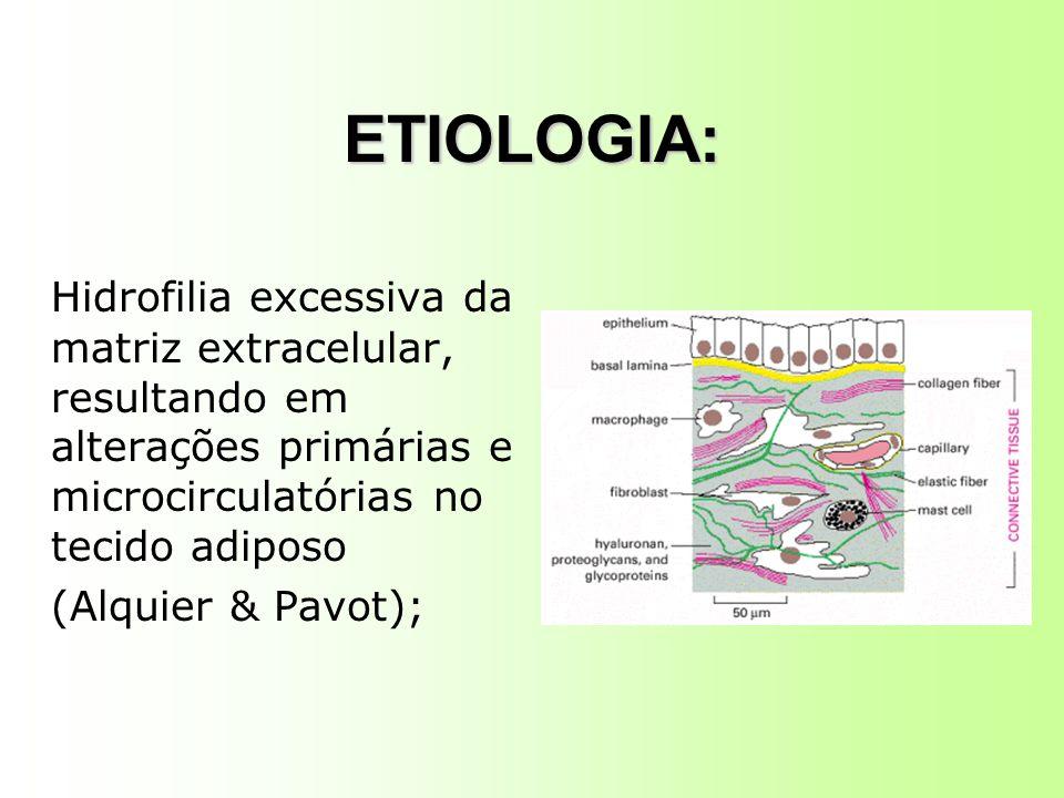 ETIOLOGIA: Hidrofilia excessiva da matriz extracelular, resultando em alterações primárias e microcirculatórias no tecido adiposo (Alquier & Pavot);