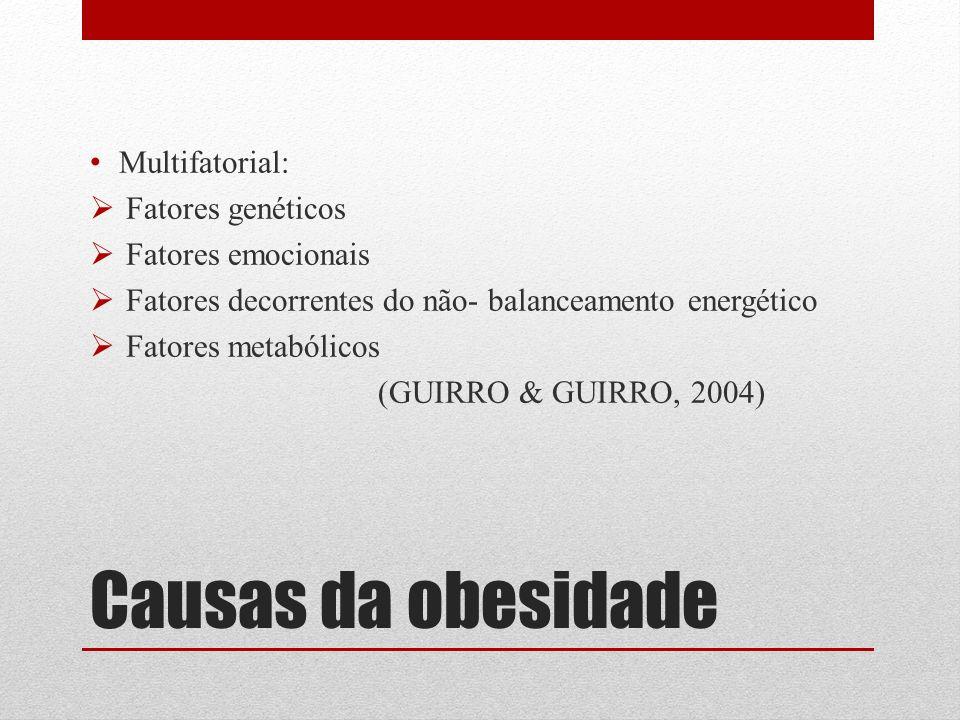 Causas da obesidade Multifatorial: Fatores genéticos Fatores emocionais Fatores decorrentes do não- balanceamento energético Fatores metabólicos (GUIR