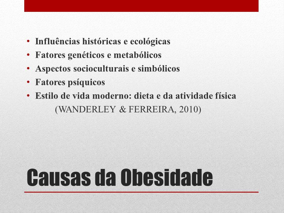 Causas da Obesidade Influências históricas e ecológicas Fatores genéticos e metabólicos Aspectos socioculturais e simbólicos Fatores psíquicos Estilo
