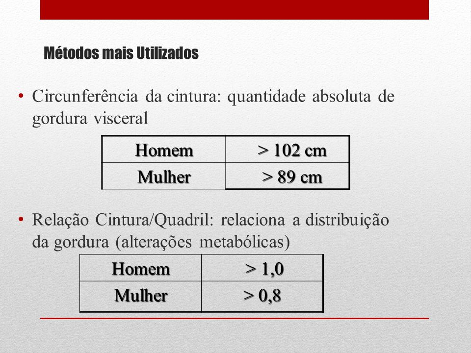 Métodos mais Utilizados Circunferência da cintura: quantidade absoluta de gordura visceral Relação Cintura/Quadril: relaciona a distribuição da gordur