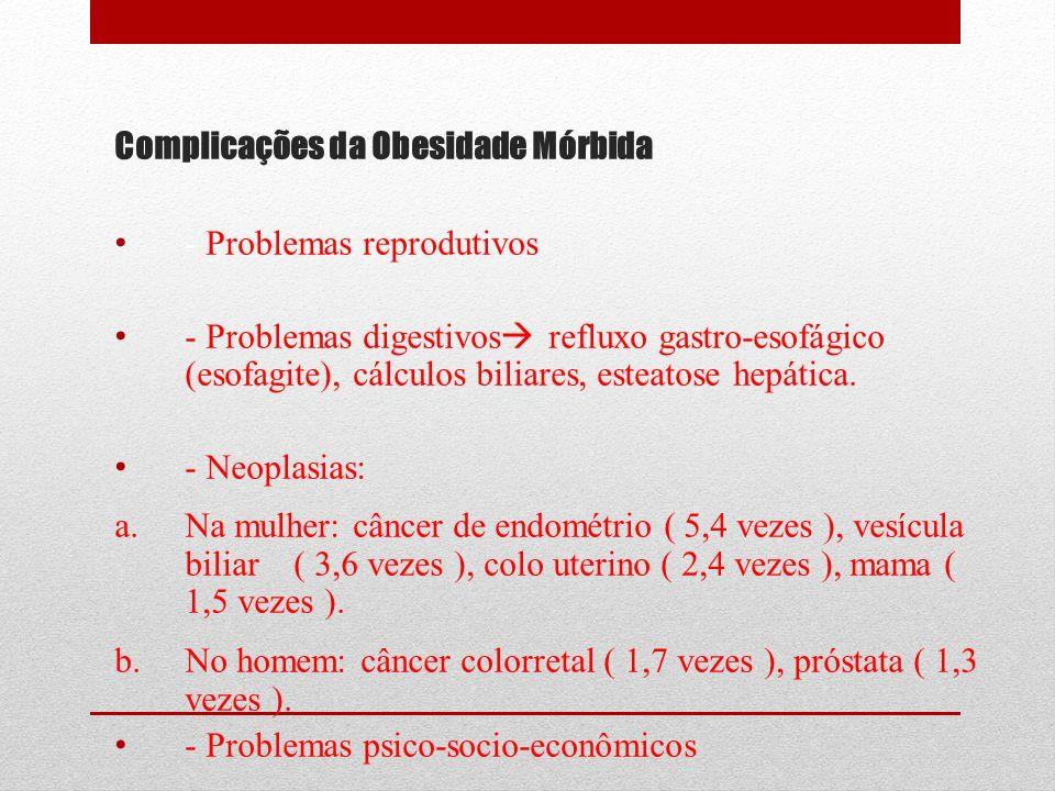 - Problemas reprodutivos - Problemas digestivos refluxo gastro-esofágico (esofagite), cálculos biliares, esteatose hepática. - Neoplasias: a.Na mulher