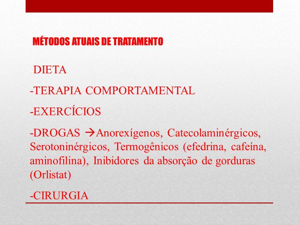 -DIETA -TERAPIA COMPORTAMENTAL -EXERCÍCIOS -DROGAS Anorexígenos, Catecolaminérgicos, Serotoninérgicos, Termogênicos (efedrina, cafeína, aminofilina),