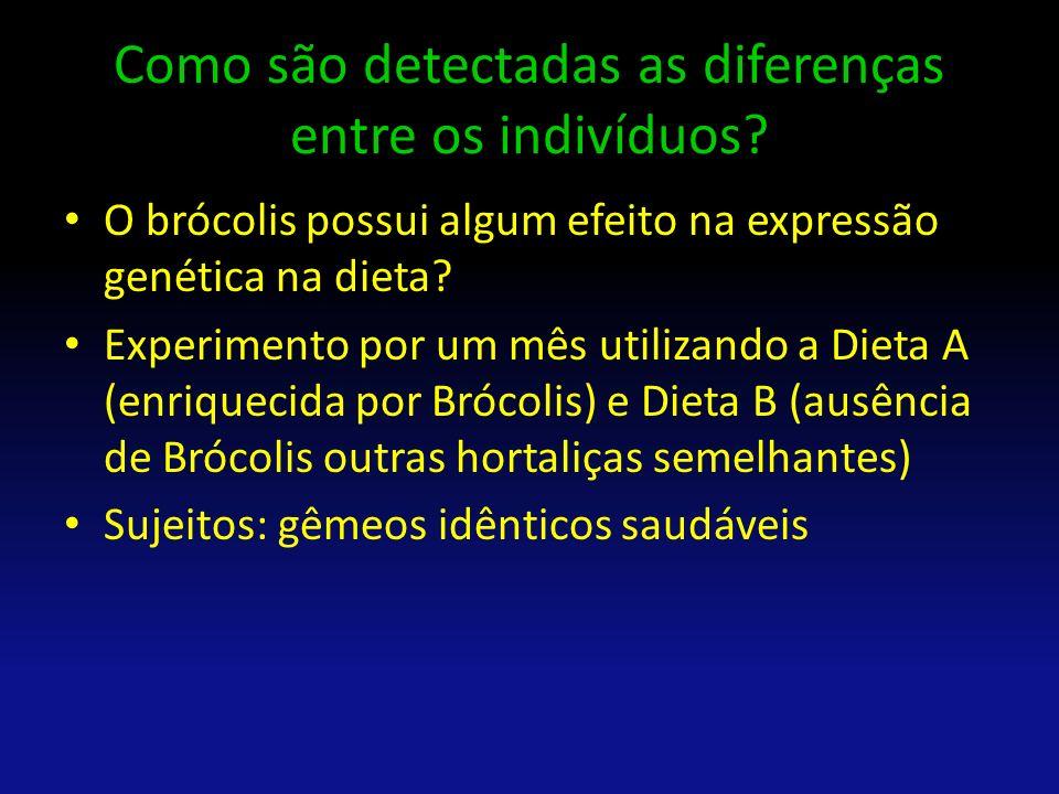 Como são detectadas as diferenças entre os indivíduos? O brócolis possui algum efeito na expressão genética na dieta? Experimento por um mês utilizand