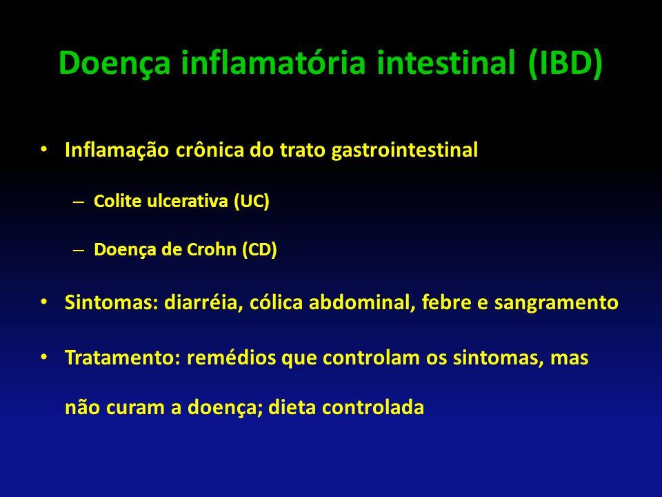 Doença inflamatória intestinal (IBD) Inflamação crônica do trato gastrointestinal – Colite ulcerativa (UC) – Doença de Crohn (CD) Sintomas: diarréia,