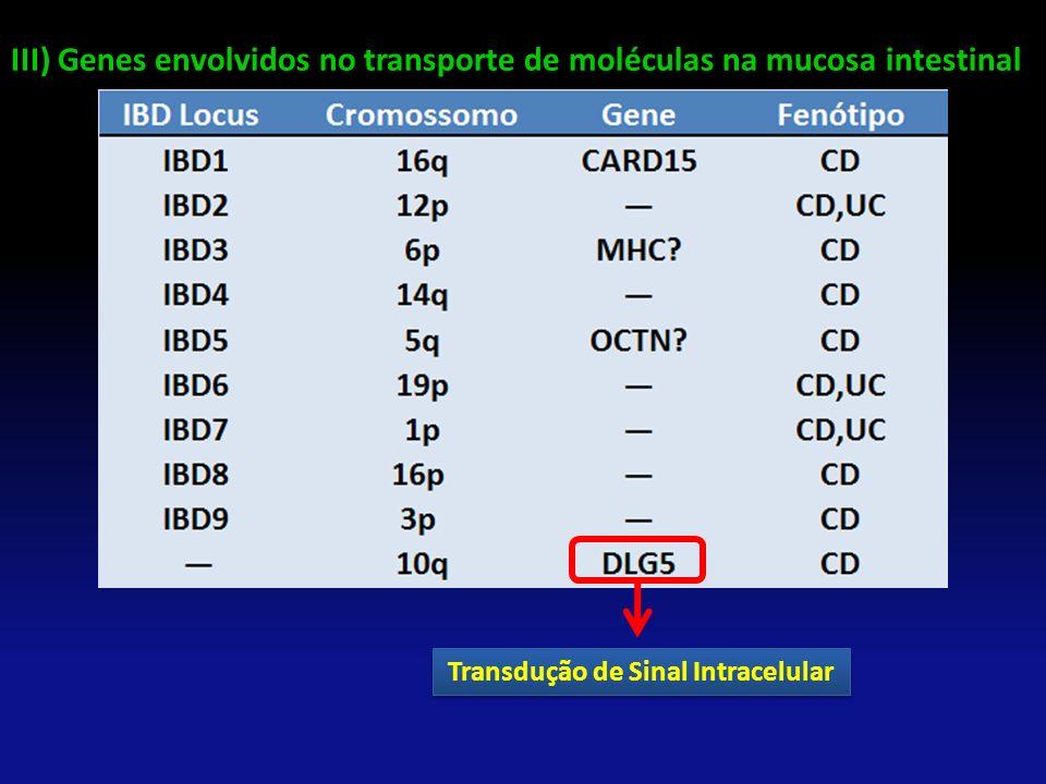 Transdução de Sinal Intracelular III) Genes envolvidos no transporte de moléculas na mucosa intestinal