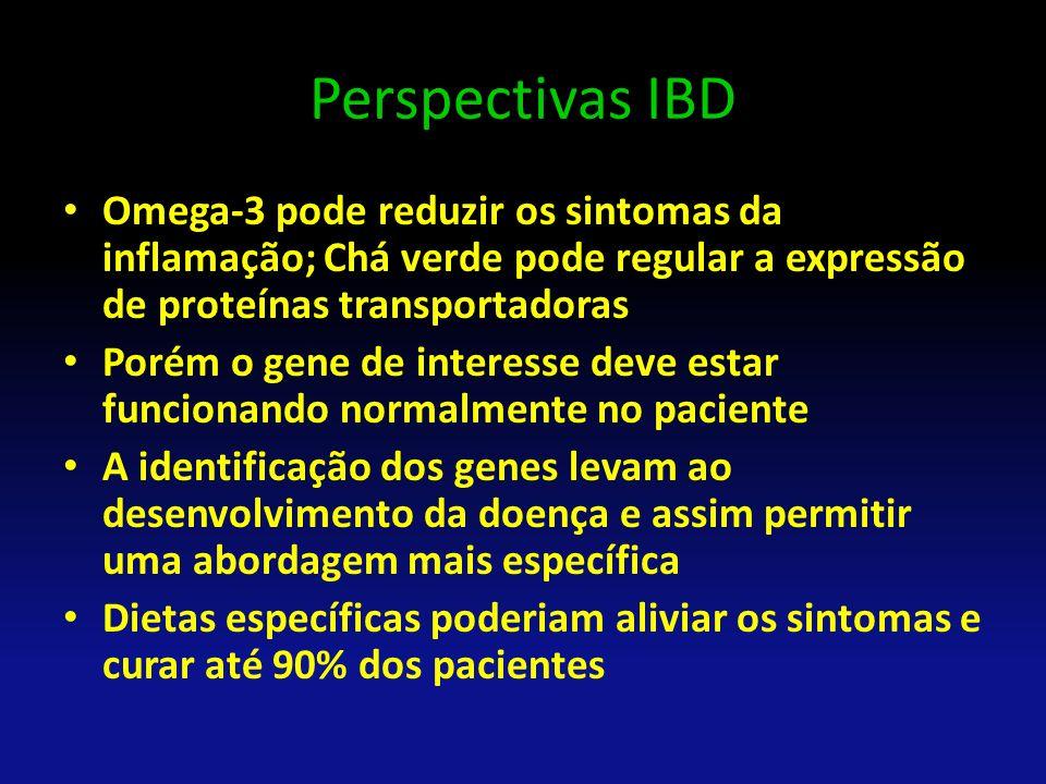Perspectivas IBD Omega-3 pode reduzir os sintomas da inflamação; Chá verde pode regular a expressão de proteínas transportadoras Porém o gene de inter