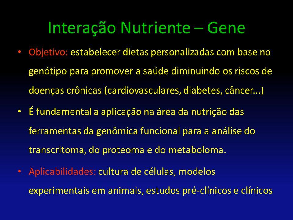 Ciências Nutricionais Galactosemia é um defeito genético na enzima GALT, levando a um acúmulo de galactose no sangue Fenilcetonúria é um defeito genético na enzima fenilalanina- hidrolase, levando a um acúmulo de fenilalanina Deficiências de vitaminas como a B12, ácido fólico, B6, C, E, ferro ou zinco causam dano no DNA quebrando a dupla-fita A deficiência de nutrientes pode explicar porque ¼ da população dos Estados Unidos que não consome as 5 porções diárias recomemdadas de vegetais e frutas tem um risco 2 X maior de desenvolverem câncer