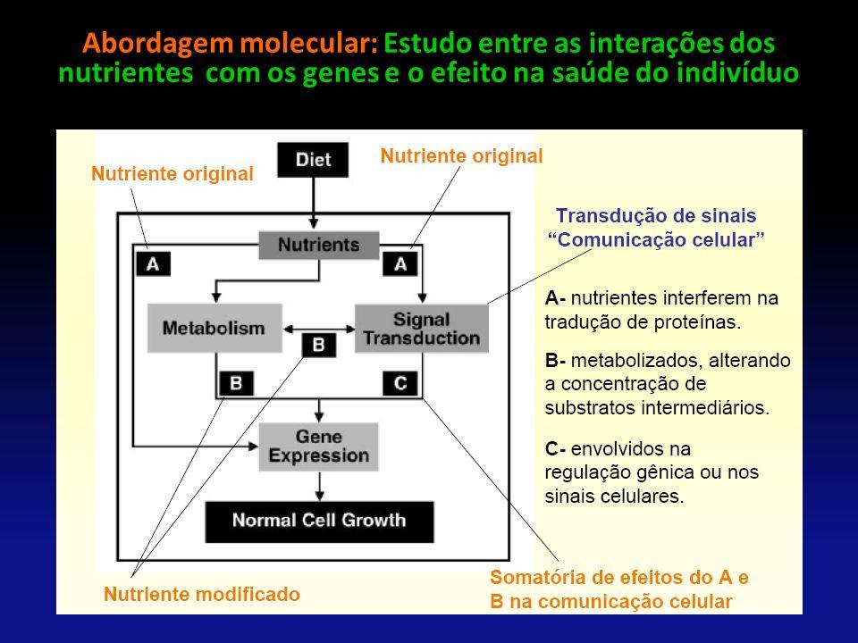 Mutagênicos Químicos Ferguson & Philpott.The annual Review of Nutrition, 28:12.1-12.17, 2008.