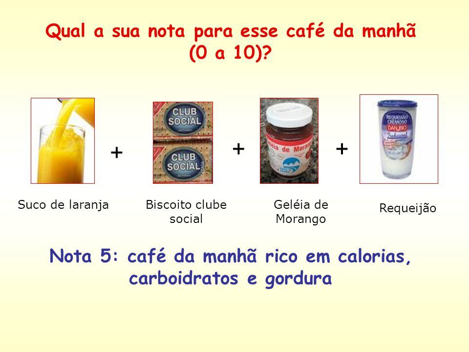 Algumas sugestões de café da manhã: Granola com iogurte desnatado e frutas Sanduíche de pão integral, queijo branco, peito de peru e suco de laranja T
