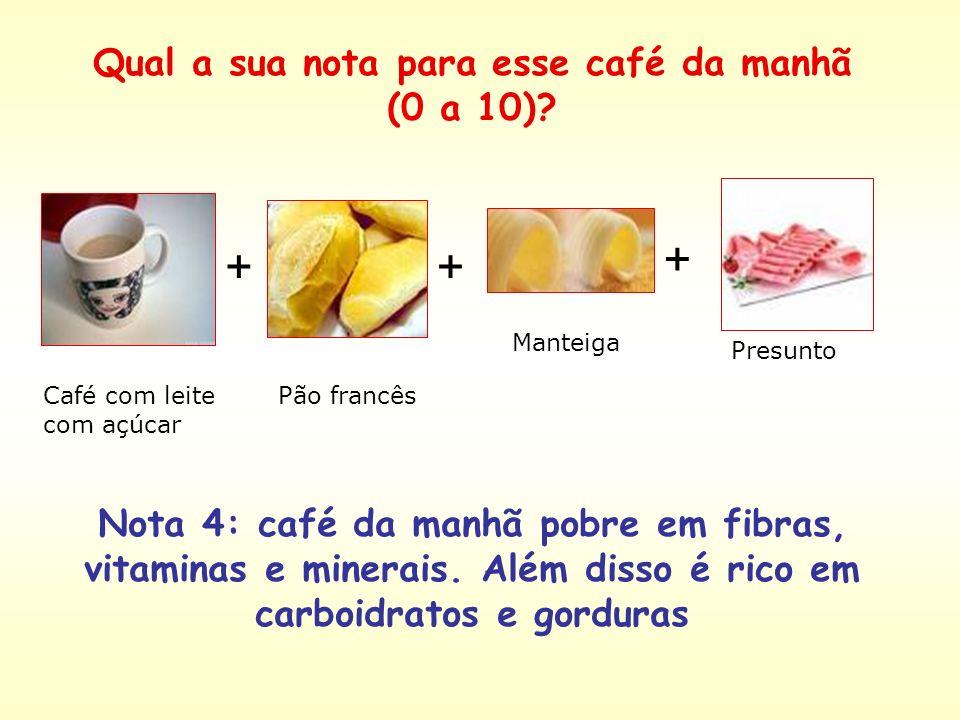 Qual a sua nota para esse café da manhã (0 a 10)? Suco de laranja + Biscoito clube social + Geléia de Morango + Requeijão Nota 5: café da manhã rico e