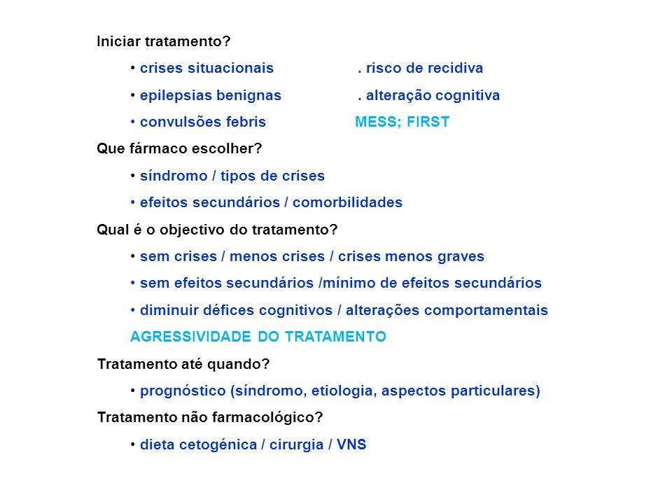 Iniciar tratamento.crises situacionais. risco de recidiva epilepsias benignas.