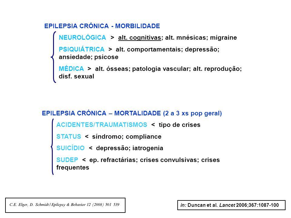 EPILEPSIA CRÓNICA - MORBILIDADE NEUROLÓGICA > alt.