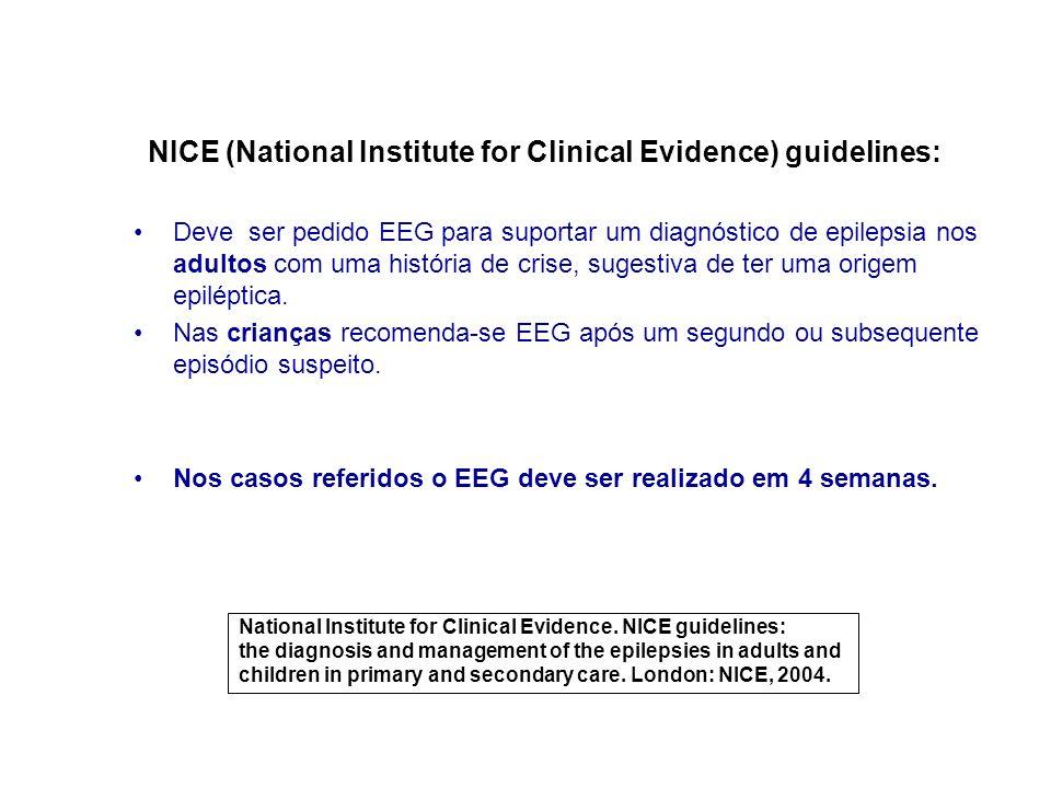 NICE (National Institute for Clinical Evidence) guidelines: Deve ser pedido EEG para suportar um diagnóstico de epilepsia nos adultos com uma história de crise, sugestiva de ter uma origem epiléptica.