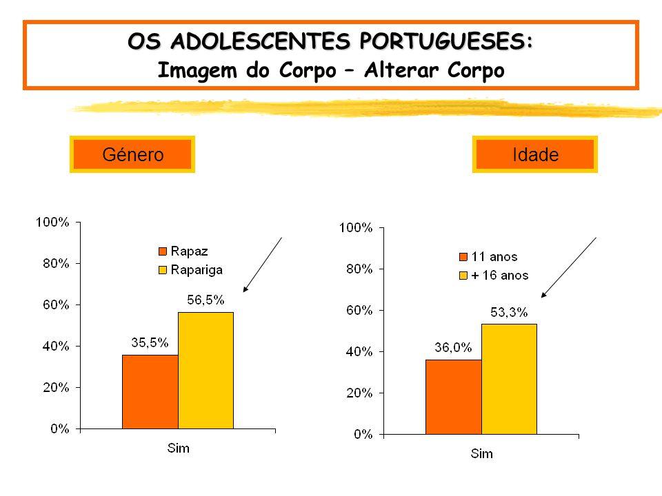 OS ADOLESCENTES PORTUGUESES: Imagem do Corpo – Alterar Corpo
