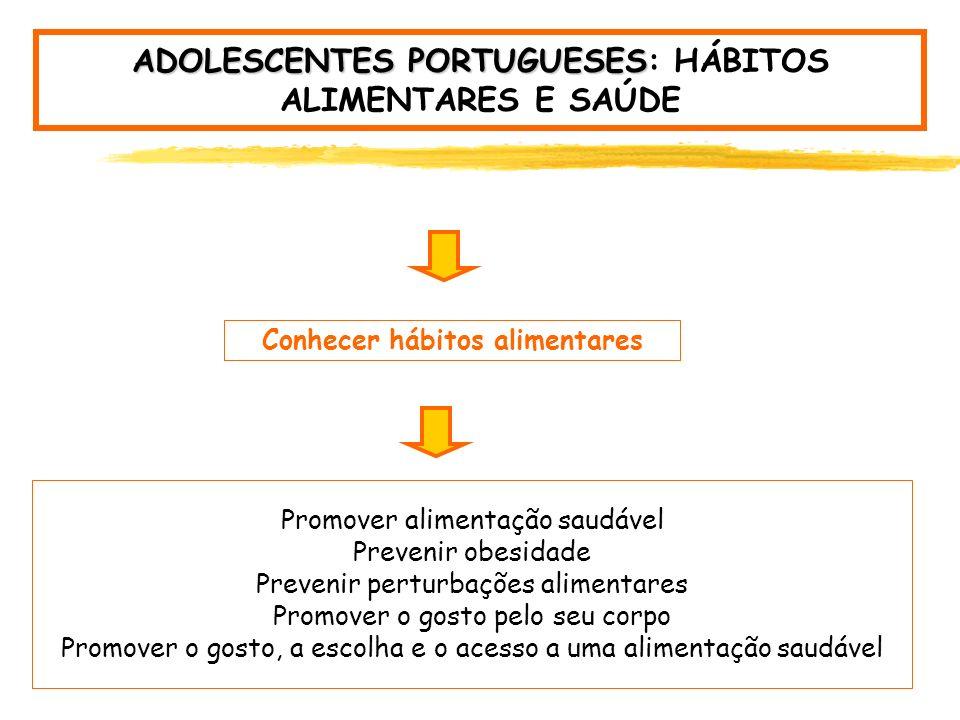 problemas na adolescência = comportamentos.